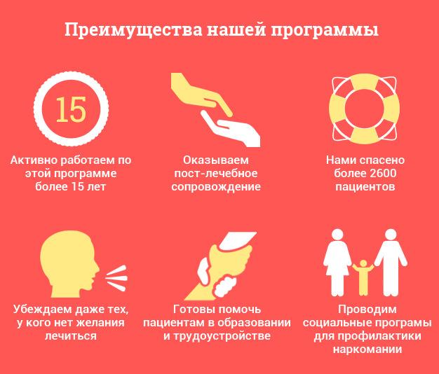Программа реабилитации наркозависимых 12 шагов скачать лечение алкоголизма нетрадиционными методами в Москве